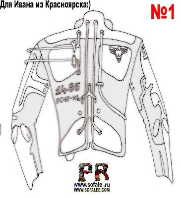 рисунок эскиз фасон куртки из кожи